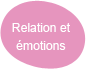 Formation relation et emotions